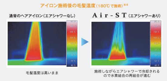 Air-ST(エアーエスティ)の水分抑制メカニズム