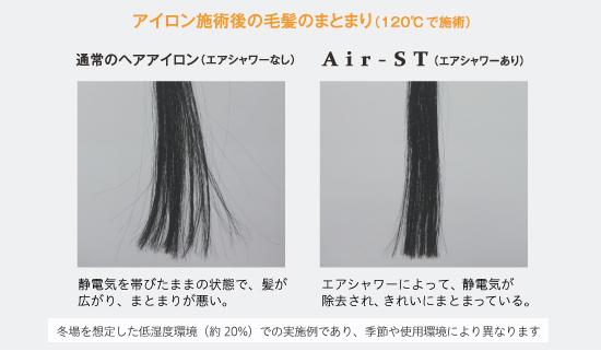 Air-ST(エアーエスティ)のスタイリング方法
