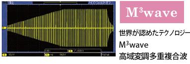 M3wave 高域変調多重複合波